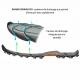 Oriocx Malmo shark drain système